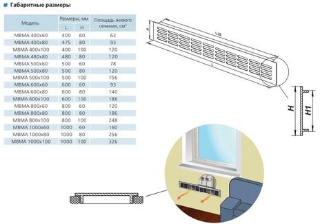 Решетка Шамрай МВМС 400х80 мм Коричневая (RAL 8017)