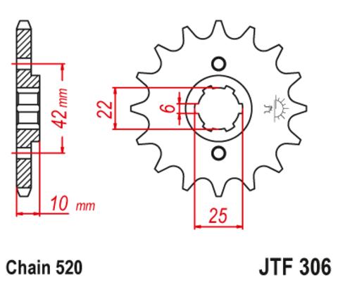 JTF306