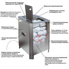 Электрическая паротермальная печь «ПАРиЖАР» 4,25 кВт BLACK VERSION