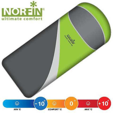 Спальник NORFIN Scandic Comfort 350 Fishing (молния слева)