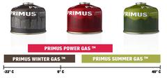 Газовый баллон Primus Summer Gas 450g - 2