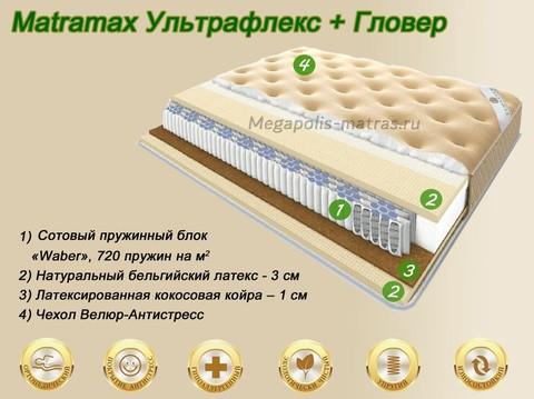 Матрас Матрамакс Ультрафлекс + Гловер купить недорого от Megapolis-matras.ru