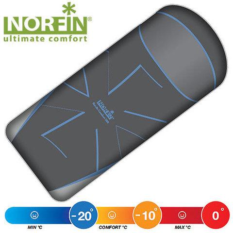 Спальник NORFIN Nordic Comfort 500 Family (молния слева)