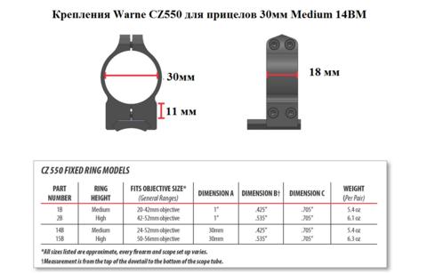Крепления Warne CZ550 для прицелов 30мм Medium 14BM