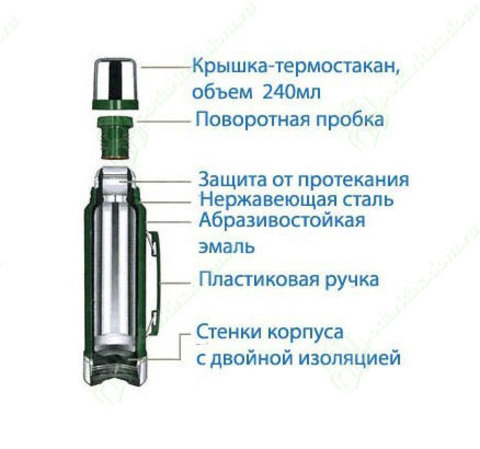 Картинка термос Stanley classic 1l Зеленый - 3