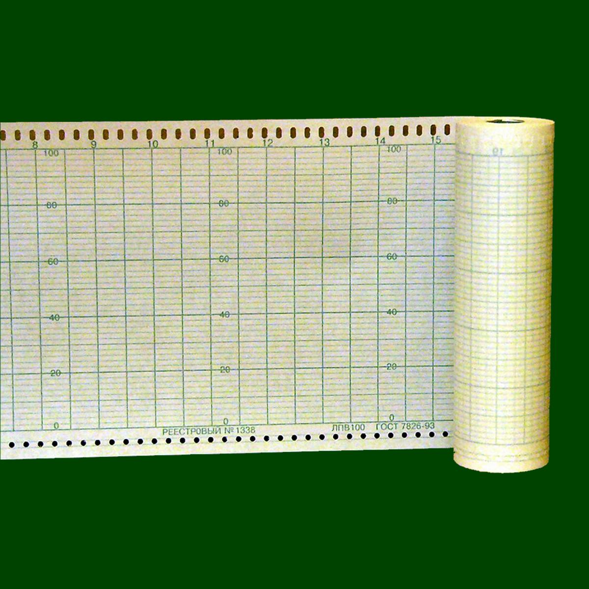 Диаграммная рулонная лента, реестровый № 1338  (53,550 руб/кв.м)