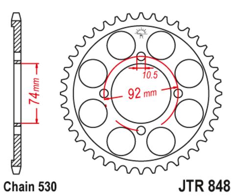 JTR848