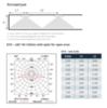 Фотометрия для аварийного встраиваемого светодиодного светильника EYO LED Round 1W