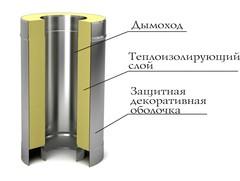 Труба-сэндвич TMF ф115/215, 1м, 0,5мм, н/н