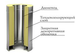 Труба-сэндвич TMF ф120/220, 0,5м, 0,5мм н/н