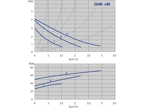 50-graf_ghn_navojna_40-50-e592b2caa9fef3e2