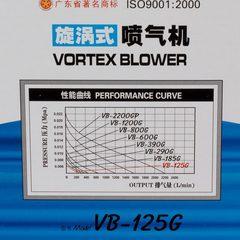 Вихревой компрессор HAILEA VB-125G.