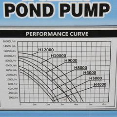 Помпа (насос) для пруда HAILEA H23000 (23000л/ч)