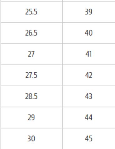 Таблица размеров в сантиметрах