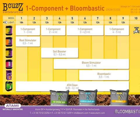 ATAMI B'cuzz  1-Component Soil  5 л