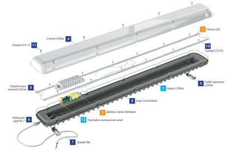 Светодиодный промышленный светильник Svetilium LSP