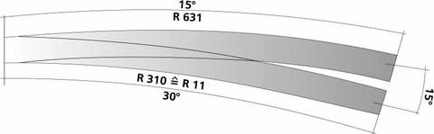 IBW: Радиусная стрелка - Правая 15°