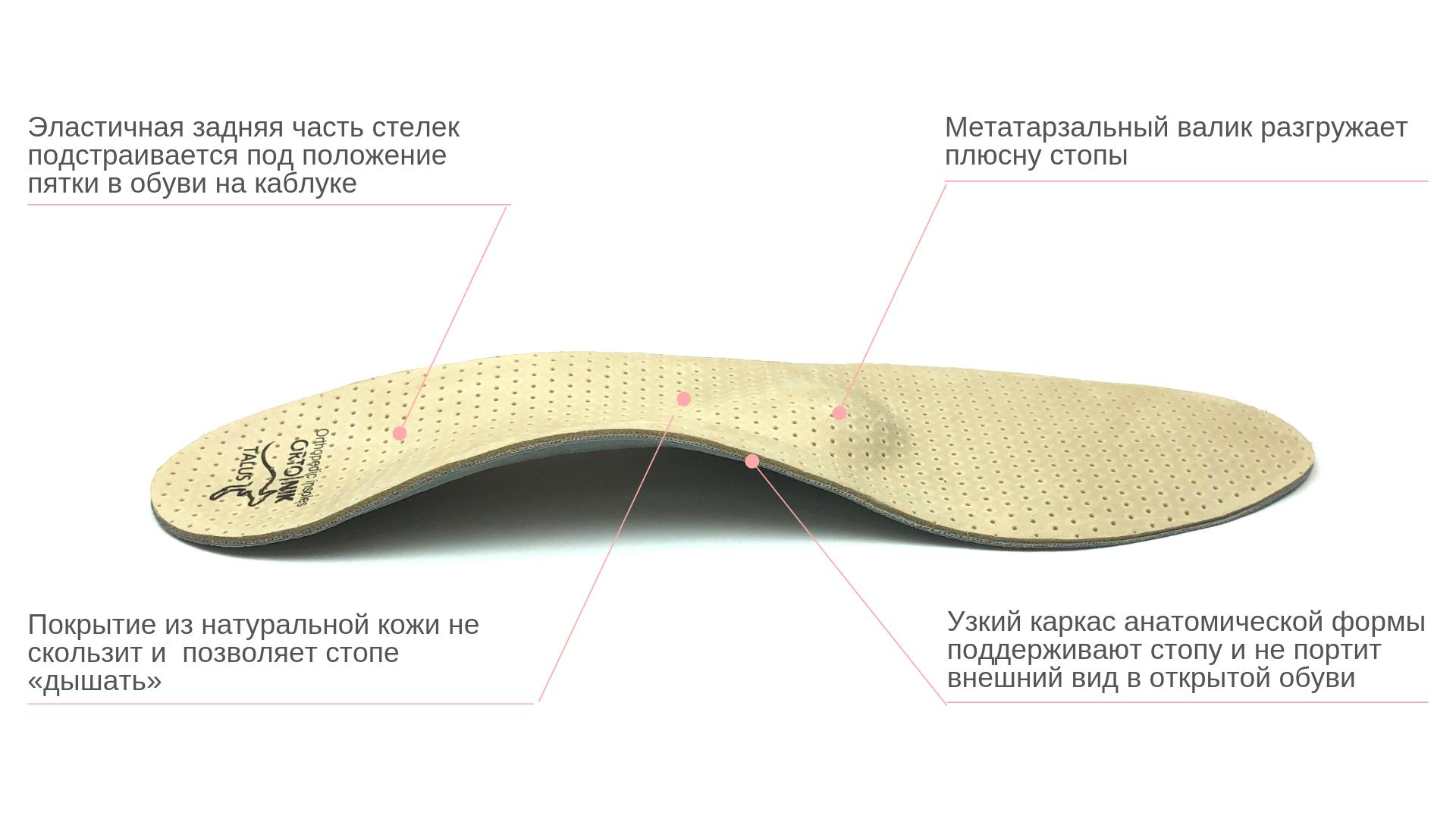 Тонкие ортопедические стельки для модельной обуви на высоком каблуке