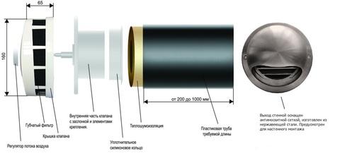КИВ 125 1м с выходом стенным из нержавеющей стали. Клапан Инфильтрации Воздуха