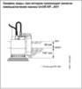 Дренажный насос Grundfos UNILIFT KP 250-AV1