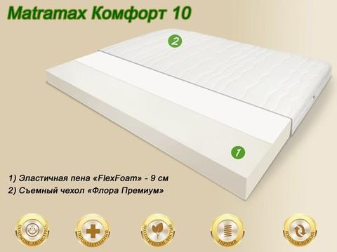 Матрас Matramax Комфорт 10 купить в Москве от Megapolis-matras.ru