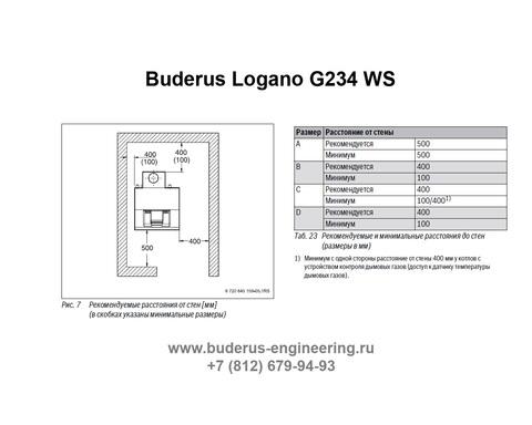 Buderus Logano G234-44WS Газовый Напольный Чугунный Атмосферный котел (RU-TOP) Размеры от стен