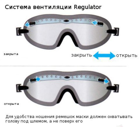 ТАКТИЧЕСКИЕ ОЧКИ SMITH OPTICS LOPRO REGULATOR LPG01T49912-2R