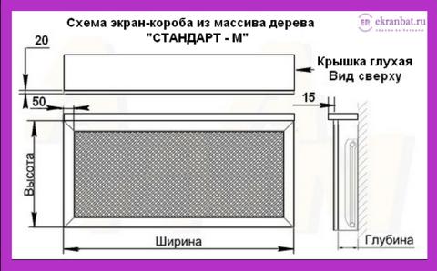 Схема экран-короба на батарею серии