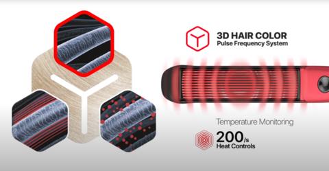 Выпрямитель для волос Valera Professional SwissʹX PulseCare