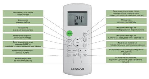Кондиционер (настенная сплит-система) Lessar LS-H24KPA2/LU-H24KPA2