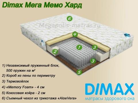 Матрас Димакс Мега Мемо Хард от Мегаполис-матрас