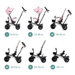 Велосипед Kinderkraft Aveo Pink складной