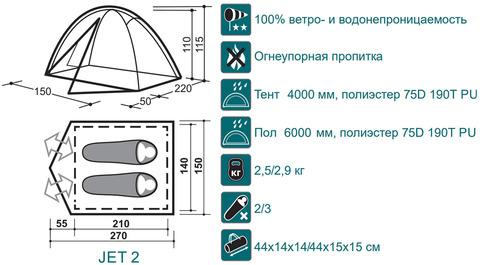 Палатка Canadian Camper JET 2 Al, цвет forest
