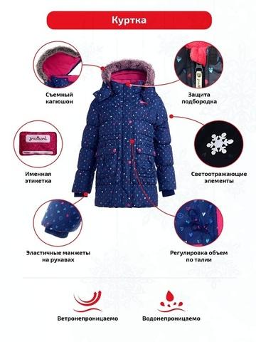 Куртка Premont Лоллипопс W91473 BLUE особенности