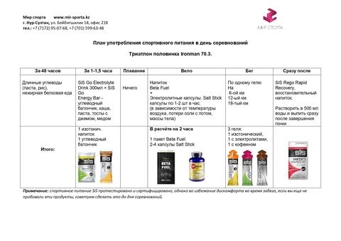 SIS Комплект питания на IRONMAN 70.3 Beta Fuel