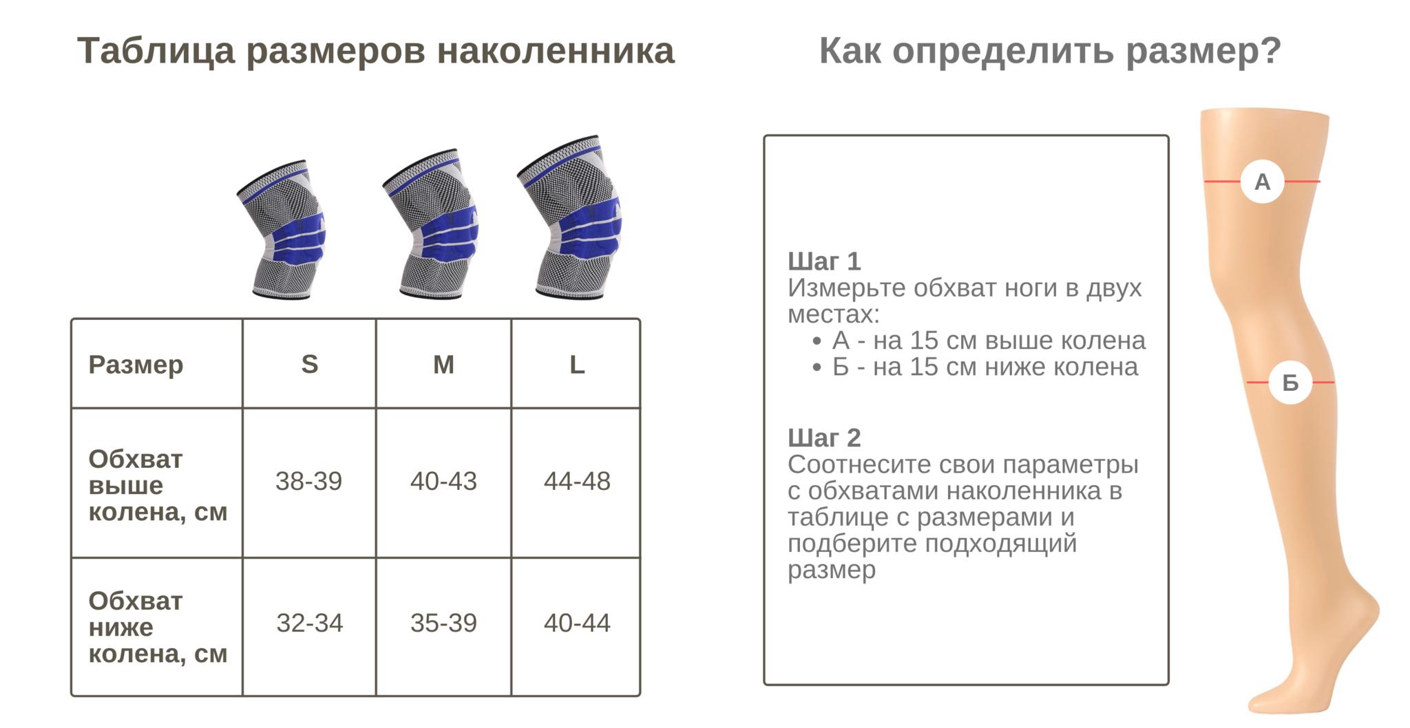 Наколенник с 3D-поддержкой колена: компрессия + пружинные ребра жесткости + гелевое кольцо