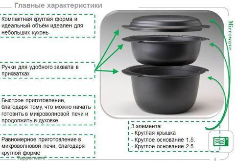 описание ультрапро