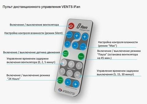 Накладной вентилятор VENTS iFan 100/125