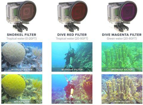 PolarPro Filter 3-Pack // Underwater - Набор фильтров на Hero4/Hero3+ (Красный, Маджента, Снорклинг )