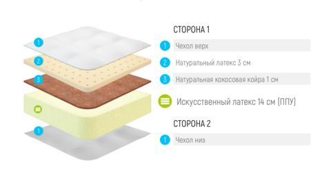 Матрас Lonax Foam medium