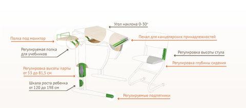Парта Дэми СУТ-25К WHITE DOUBLE с раздельной столешницей и боковой приставкой