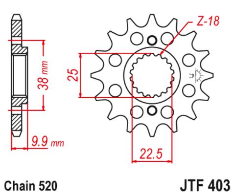 JTF403
