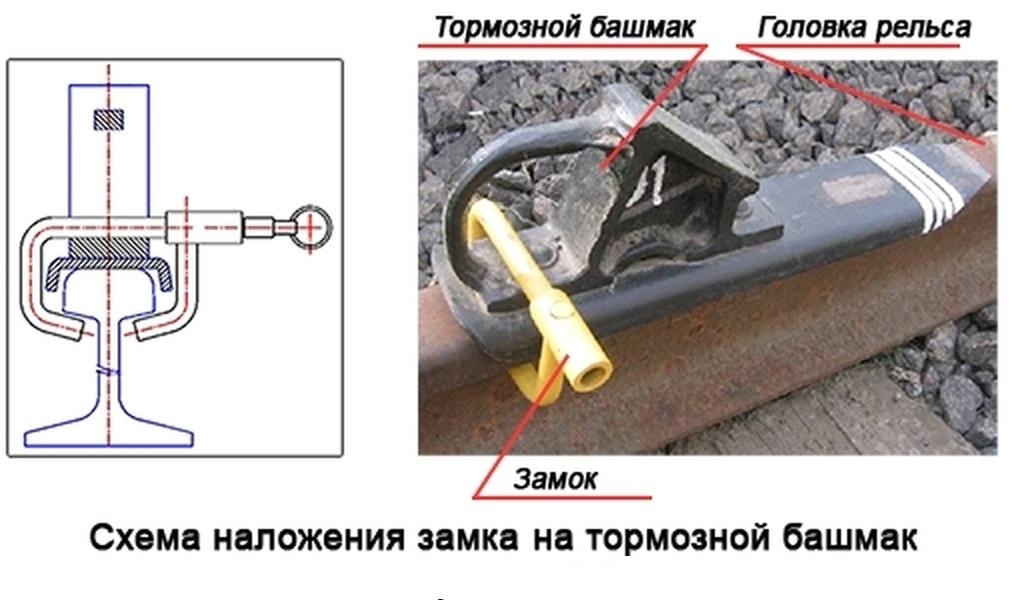Замок для сохранения тормозного башмака 0868.00.000 ТУ У 28.6-01057491.037:2005 схема установки