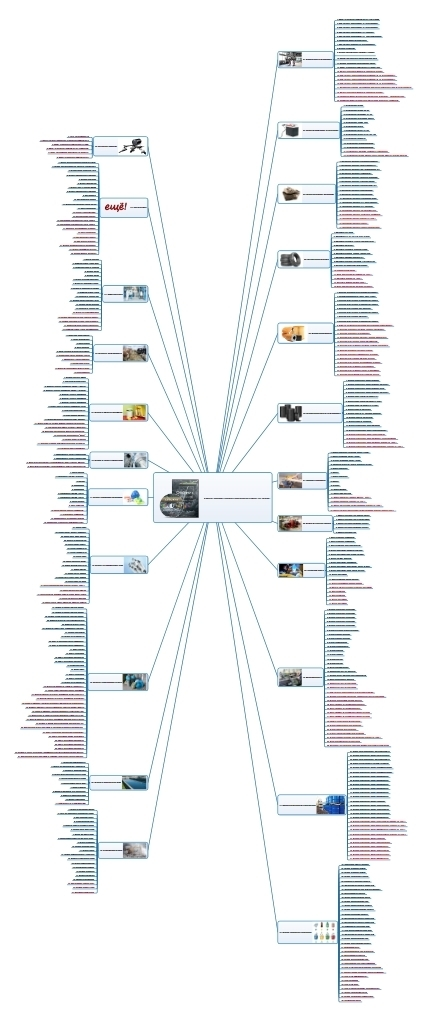 Интеллект карта сборника примеров расчетов образования отходов