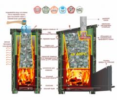 Печь Калита Экстрим РК (Чугунный портал с чугунной дверью, с панорамным стеклом, облицовка - талькохлорит)