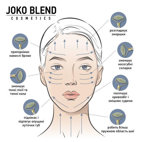 Нефритовий ролер для обличчя  Jade Roller Joko Blend (5)