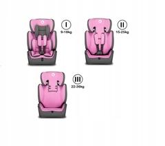 Автокресло Lionelo LO-Levi Simple Candy Pink