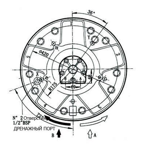 Гидромотор INM5-1450