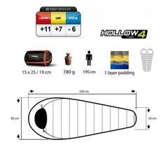 Купить Летний спальный мешок Trimm Lite Summer, 195 R напрямую от производителя недорого.