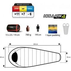 Купить Летний спальный мешок Trimm Lite Summer, 195 L напрямую от производителя недорого.